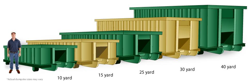 San Diego Dumpster Rental Sizes